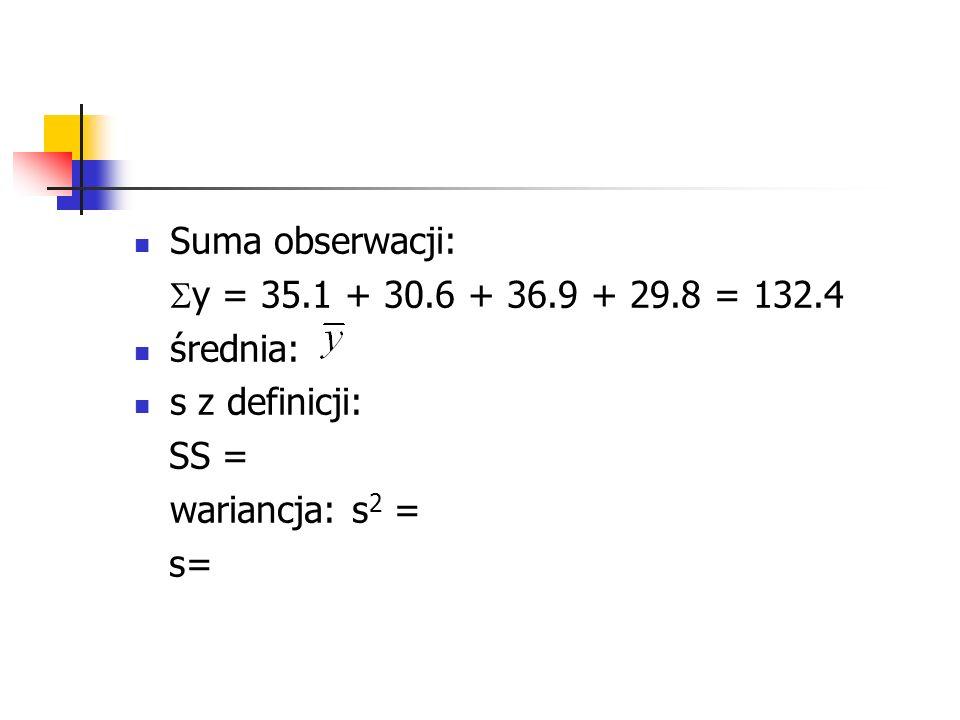 Suma obserwacji: y = 35.1 + 30.6 + 36.9 + 29.8 = 132.4 średnia: s z definicji: SS = wariancja: s 2 = s=