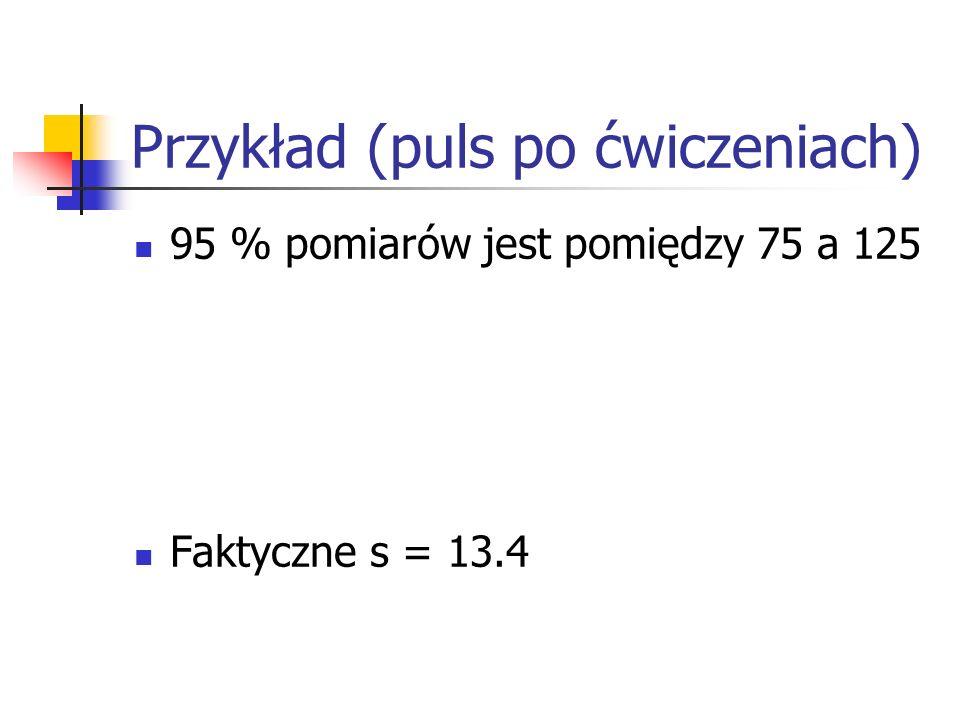 Przykład (puls po ćwiczeniach) 95 % pomiarów jest pomiędzy 75 a 125 Faktyczne s = 13.4