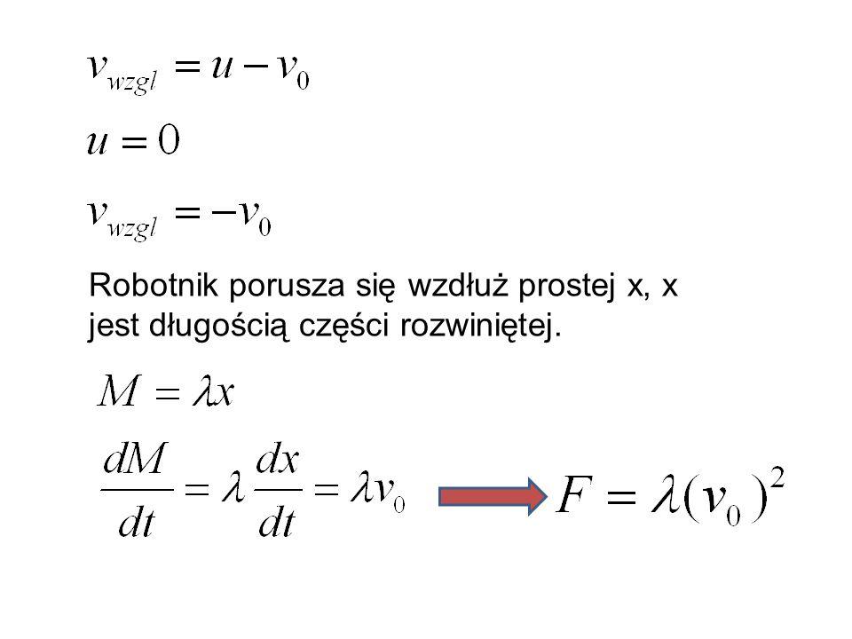 Robotnik porusza się wzdłuż prostej x, x jest długością części rozwiniętej.