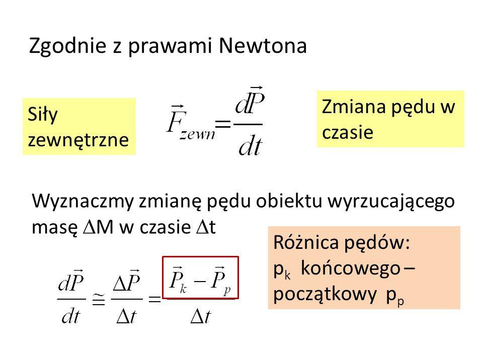 Zgodnie z prawami Newtona Siły zewnętrzne Zmiana pędu w czasie Wyznaczmy zmianę pędu obiektu wyrzucającego masę M w czasie t Różnica pędów: p k końcow
