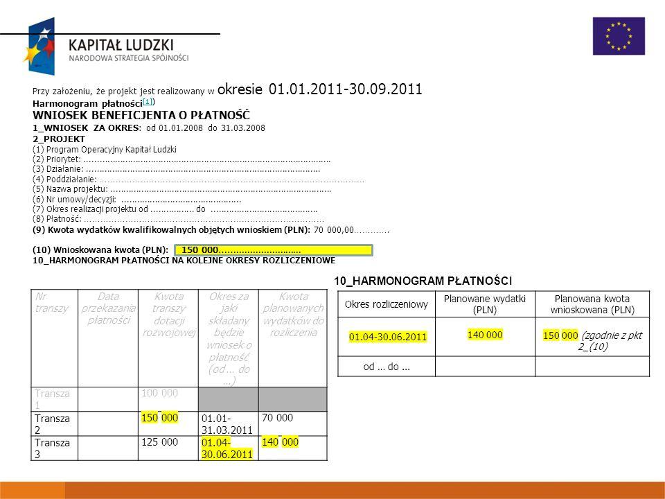 Nr transzy Data przekazania płatności Kwota transzy dotacji rozwojowej Okres za jaki składany będzie wniosek o płatność (od … do …) Kwota planowanych wydatków do rozliczenia Transza 1 100 000 Transza 2 150 00001.01- 31.03.2011 70 000 Transza 3 125 00001.04- 30.06.2011 140 000 Okres rozliczeniowy Planowane wydatki (PLN) Planowana kwota wnioskowana (PLN) 01.04-30.06.2011 140 000150 000 (zgodnie z pkt 2_(10) od … do...
