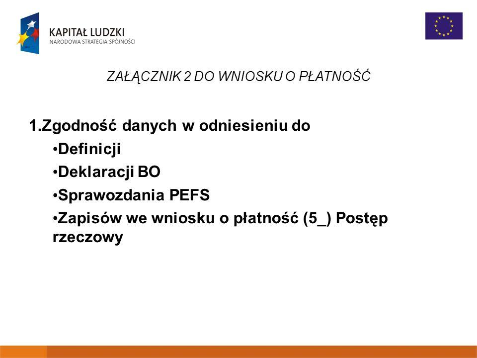 ZAŁĄCZNIK 2 DO WNIOSKU O PŁATNOŚĆ 1.Zgodność danych w odniesieniu do Definicji Deklaracji BO Sprawozdania PEFS Zapisów we wniosku o płatność (5_) Post