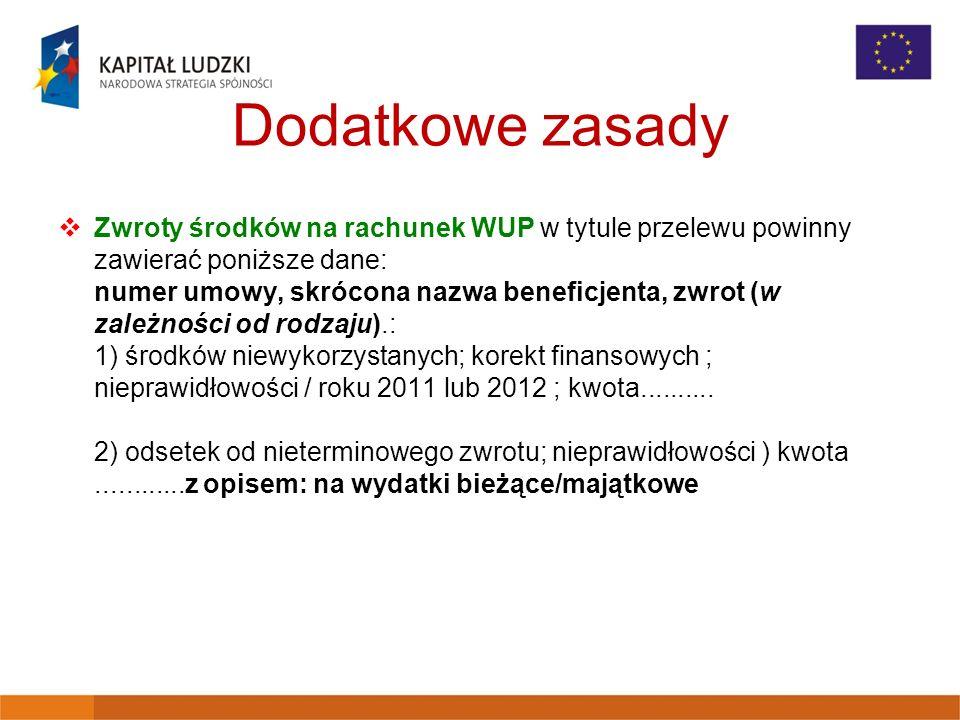 Dodatkowe zasady Zwroty środków na rachunek WUP w tytule przelewu powinny zawierać poniższe dane: numer umowy, skrócona nazwa beneficjenta, zwrot (w zależności od rodzaju).: 1) środków niewykorzystanych; korekt finansowych ; nieprawidłowości / roku 2011 lub 2012 ; kwota..........