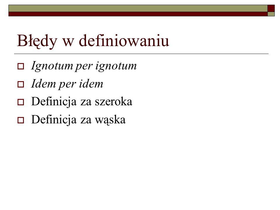 Błędy w definiowaniu Ignotum per ignotum Idem per idem Definicja za szeroka Definicja za wąska
