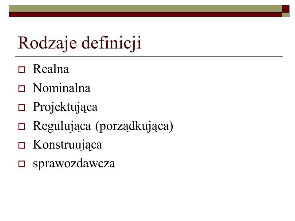 Rodzaje definicji Realna Nominalna Projektująca Regulująca (porządkująca) Konstruująca sprawozdawcza