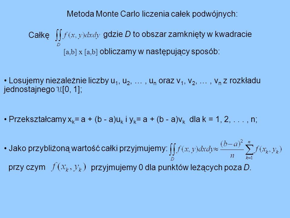 Metoda Monte Carlo liczenia całek podwójnych: Całkę przy czym przyjmujemy 0 dla punktów leżących poza D. gdzie D to obszar zamknięty w kwadracie [a,b]