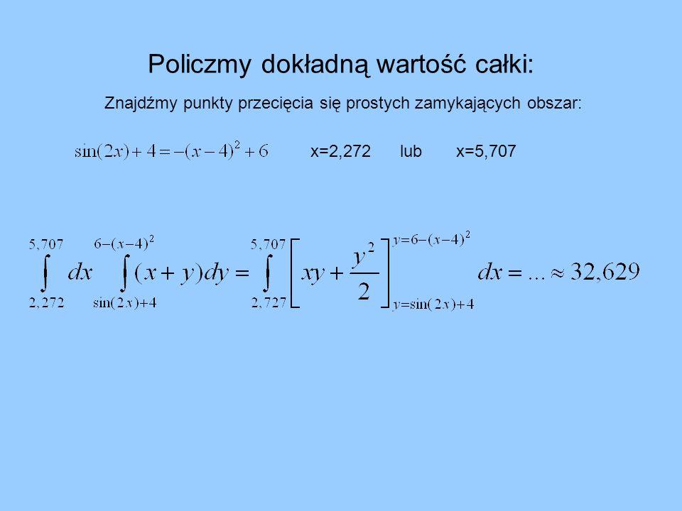 Policzmy dokładną wartość całki: Znajdźmy punkty przecięcia się prostych zamykających obszar: x=2,272 lub x=5,707