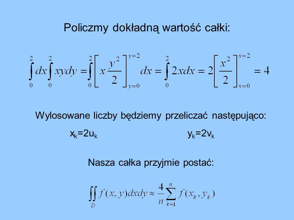 Policzmy dokładną wartość całki: Wylosowane liczby będziemy przeliczać następująco: x k =2u k y k =2v k Nasza całka przyjmie postać: