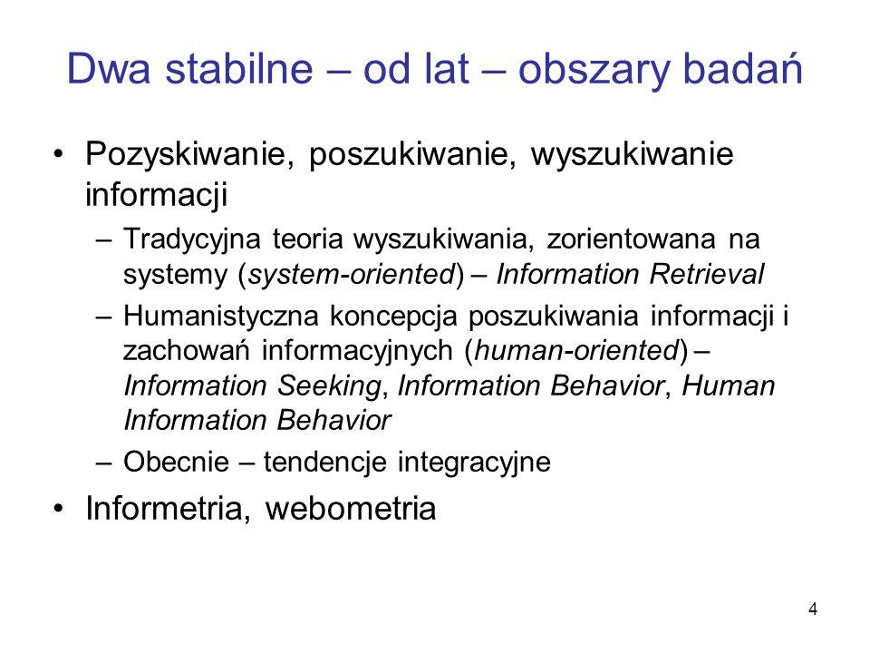4 Dwa stabilne – od lat – obszary badań Pozyskiwanie, poszukiwanie, wyszukiwanie informacji –Tradycyjna teoria wyszukiwania, zorientowana na systemy (