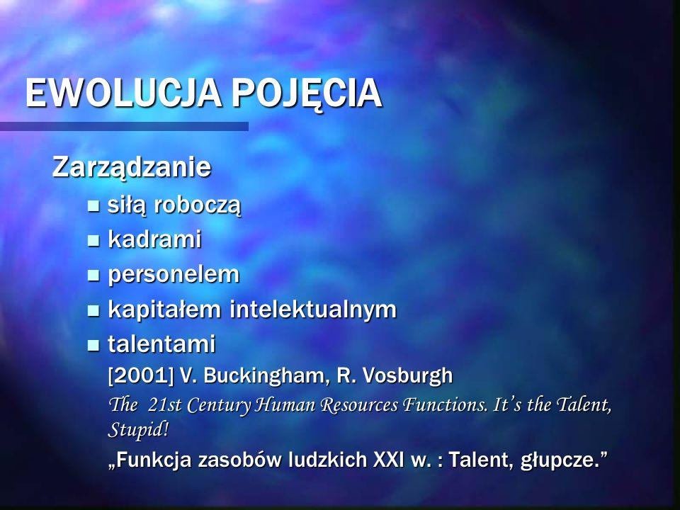 EWOLUCJA POJĘCIA Zarządzanie siłą roboczą siłą roboczą kadrami kadrami personelem personelem kapitałem intelektualnym kapitałem intelektualnym talenta