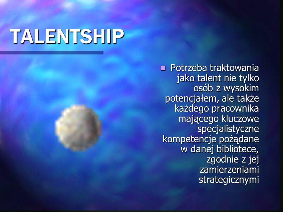 TALENTSHIP miękkie cechy (stabilność emocjonalna, prawość charakteru, intelekt, kreatywność) miękkie cechy (stabilność emocjonalna, prawość charakteru, intelekt, kreatywność) twarde zalety (wiedza fachowa, zdolności menedżerskie, językowe, plastyczne, e- talenty) twarde zalety (wiedza fachowa, zdolności menedżerskie, językowe, plastyczne, e- talenty) Hybrydowość Hybrydowość Hipertekstowość Hipertekstowość Globalizacja i wirtualność Globalizacja i wirtualność