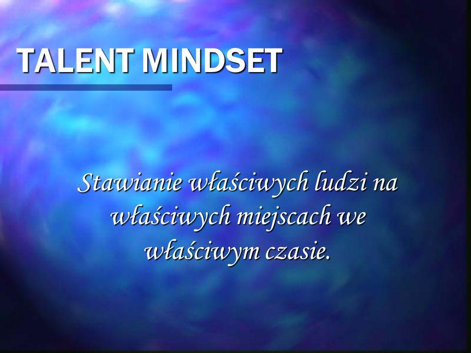 MODELE ZARZĄDZANIA TALENTAMI Talentship Talent mindset Opis --Pustynia +- Talent na pustyni -+ Jubiler na pustyni ++ Perła w toni ciepłych mórz