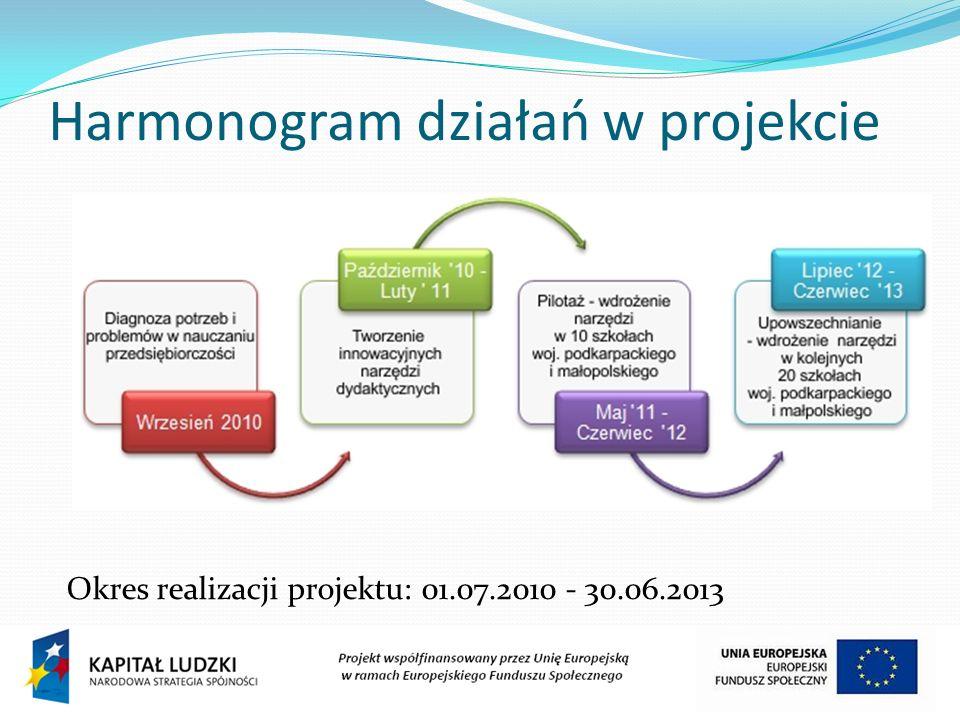 Harmonogram działań w projekcie Okres realizacji projektu: 01.07.2010 - 30.06.2013