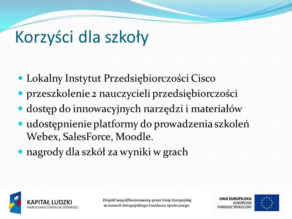 Lokalny Instytut Przedsiębiorczości Cisco przeszkolenie 2 nauczycieli przedsiębiorczości dostęp do innowacyjnych narzędzi i materiałów udostępnienie p