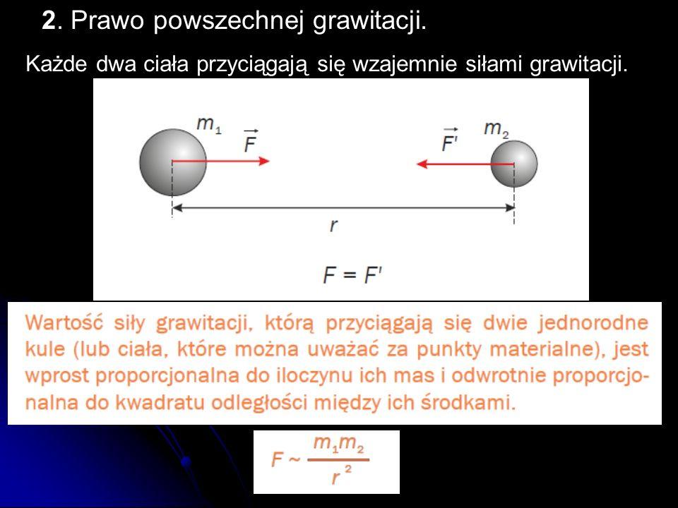 2. Prawo powszechnej grawitacji. Każde dwa ciała przyciągają się wzajemnie siłami grawitacji.