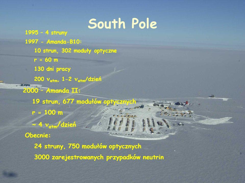 South Pole 1995 – 4 struny 1997 - Amanda-B10: 10 strun, 302 moduły optyczne r = 60 m 130 dni pracy 200 atm, 1-2 atm /dzień 2000 – Amanda II: 19 strun,