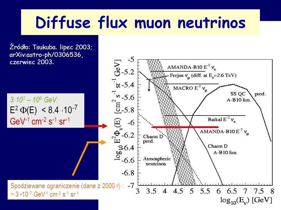 Diffuse flux AMANDA II (with 3 years data): ~ 10 X higher Sensitivity Diffuse flux muon neutrinos 3·10 3 – 10 6 GeV: E 2 (E) < 8.4 10 -7 GeV -1 cm -2