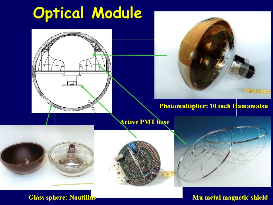 Glass sphere: Nautillus Photomultiplier: 10 inch Hamamatsu Mu metal magnetic shield Active PMT base Optical Module