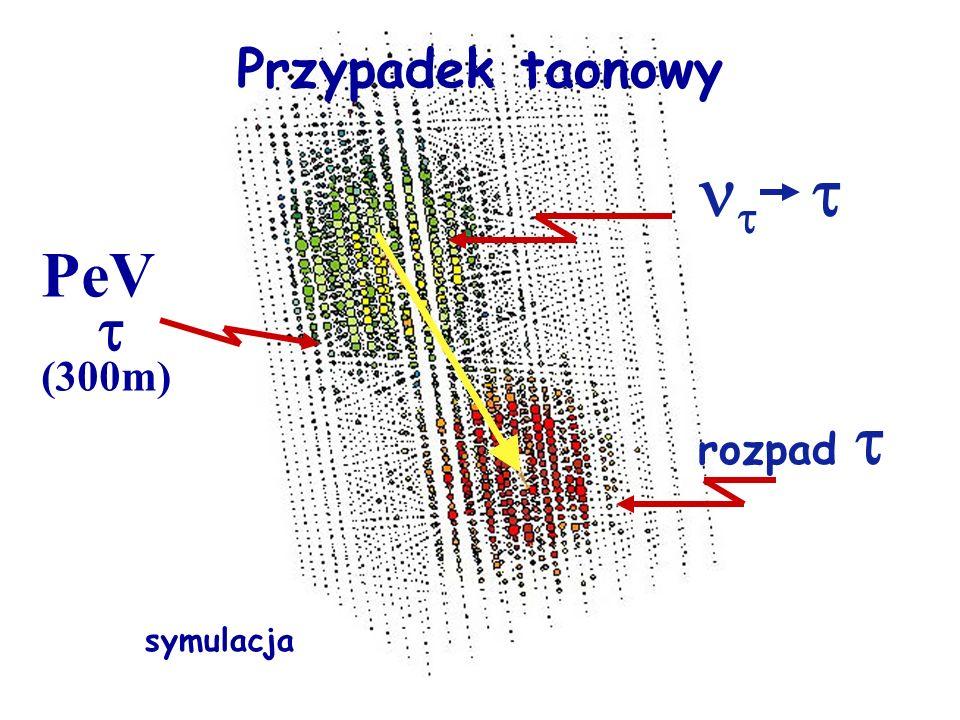 PeV (300m) Przypadek taonowy rozpad symulacja