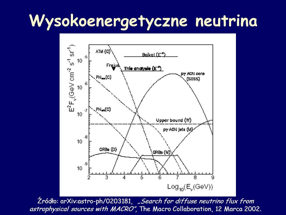 Oddziaływanie CC dla neutrina elektronowego lub taonowego: Oddziaływanie CC dla neutrina elektronowego lub taonowego: (e,,) + N (e, ) + X (e,,) + N (e, ) + X Oddziaływanie NC: Oddziaływanie NC: x + N x + X x + N x + X Kaskady Produkcja kaskad