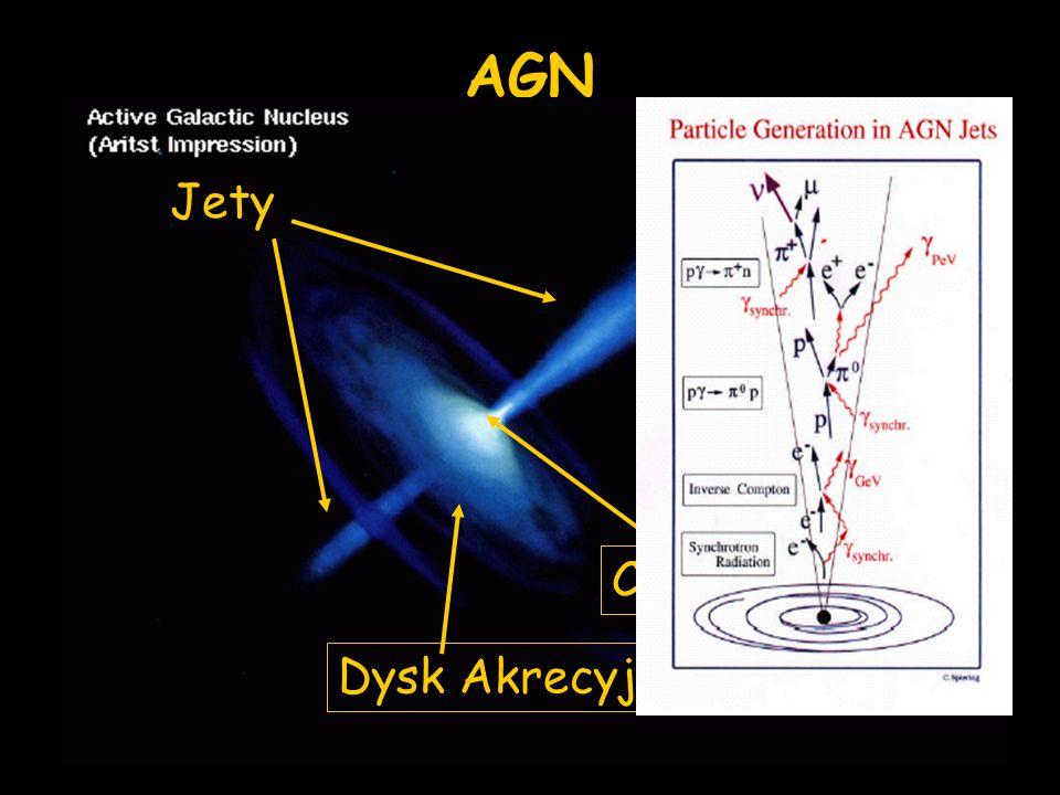 15 m Detekcja e,, ~ 5 m Kaskady elektromagnetyczne i hadronowe
