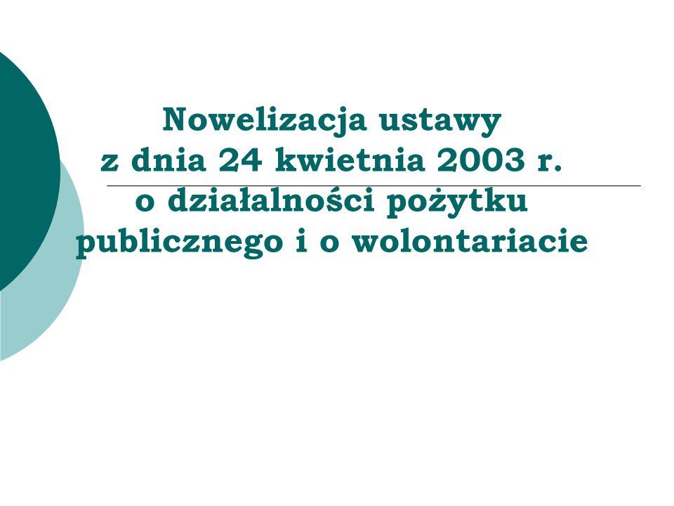 Nowelizacja ustawy z dnia 24 kwietnia 2003 r. o działalności pożytku publicznego i o wolontariacie