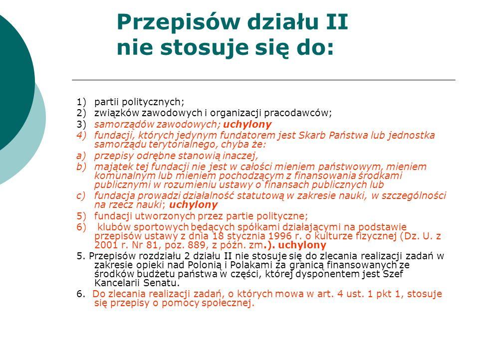 Przepisów działu II nie stosuje się do: 1)partii politycznych; 2)związków zawodowych i organizacji pracodawców; 3)samorządów zawodowych; uchylony 4)fu