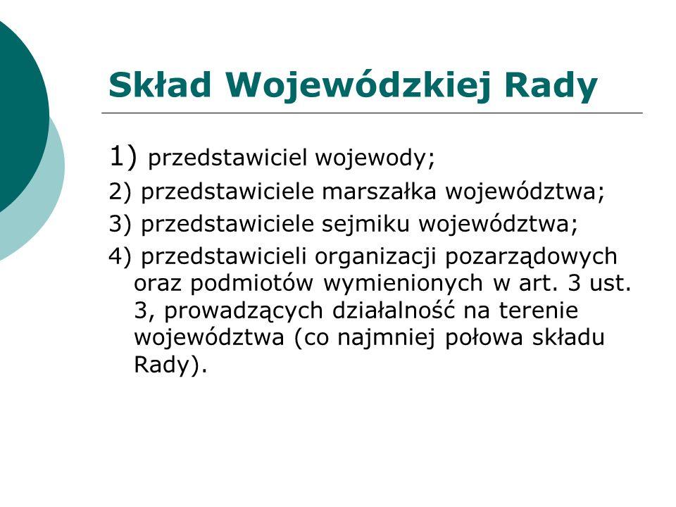 Skład Wojewódzkiej Rady 1) przedstawiciel wojewody; 2) przedstawiciele marszałka województwa; 3) przedstawiciele sejmiku województwa; 4) przedstawicie