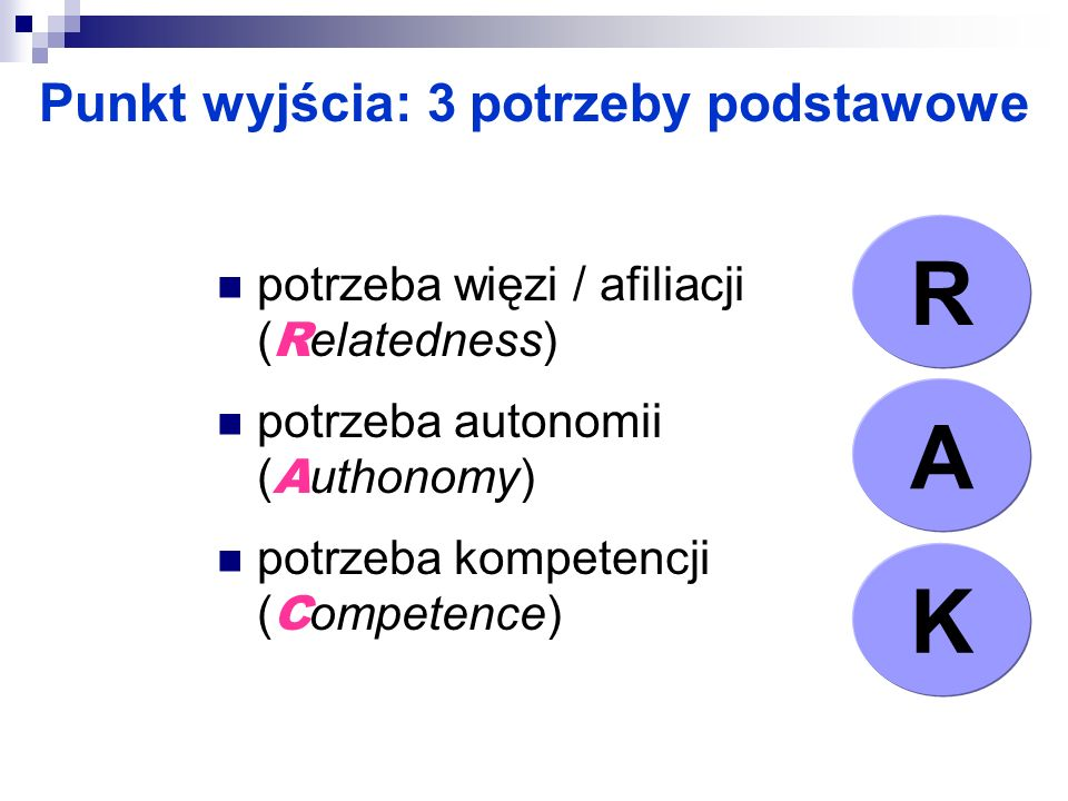 Punkt wyjścia: 3 potrzeby podstawowe potrzeba więzi / afiliacji ( R elatedness) potrzeba autonomii ( A uthonomy) potrzeba kompetencji ( C ompetence) R