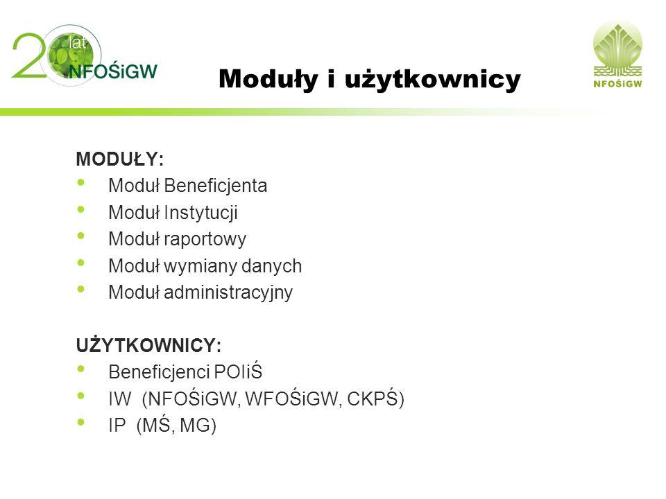 Moduły i użytkownicy MODUŁY: Moduł Beneficjenta Moduł Instytucji Moduł raportowy Moduł wymiany danych Moduł administracyjny UŻYTKOWNICY: Beneficjenci