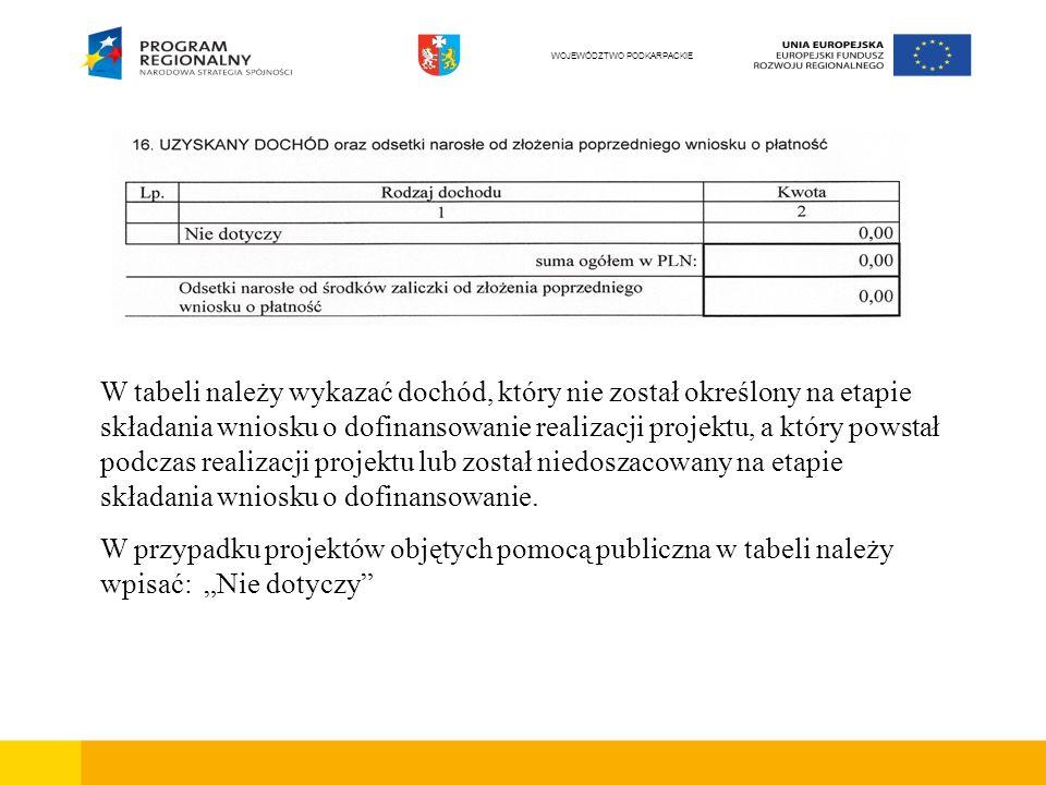 W tabeli należy wykazać dochód, który nie został określony na etapie składania wniosku o dofinansowanie realizacji projektu, a który powstał podczas r