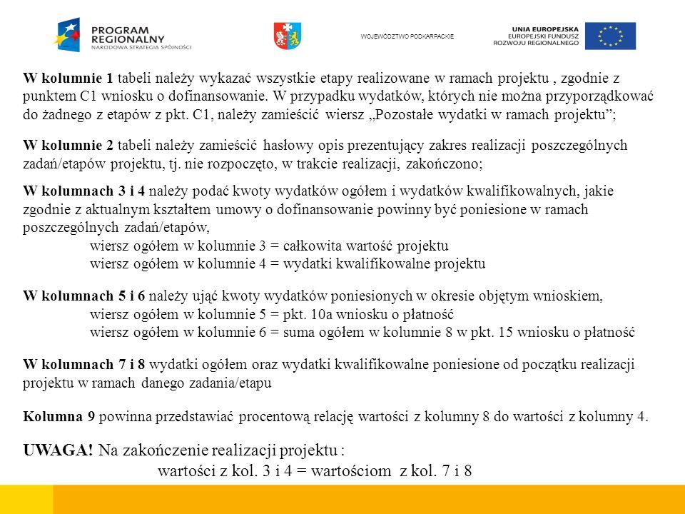 W kolumnie 1 tabeli należy wykazać wszystkie etapy realizowane w ramach projektu, zgodnie z punktem C1 wniosku o dofinansowanie. W przypadku wydatków,