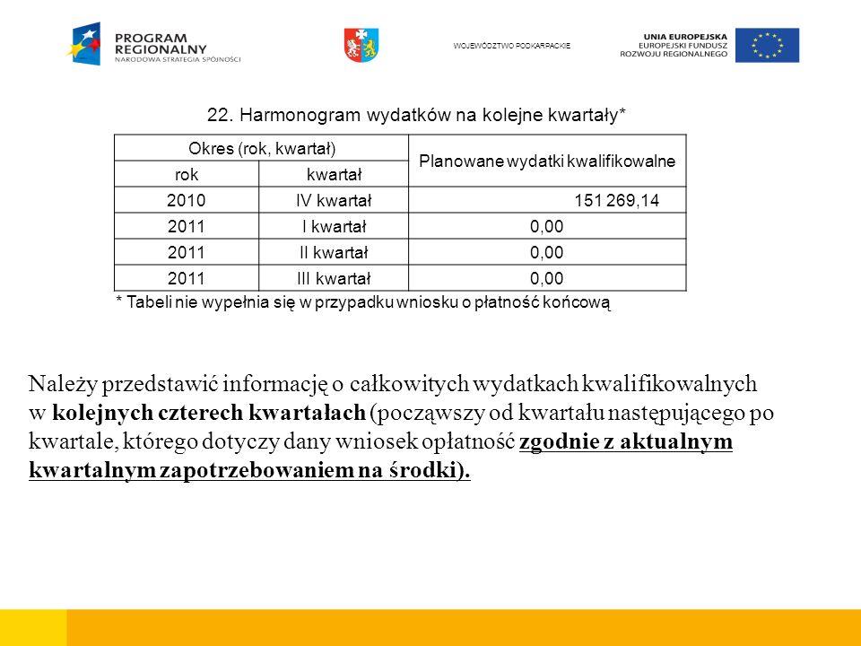 Należy przedstawić informację o całkowitych wydatkach kwalifikowalnych w kolejnych czterech kwartałach (począwszy od kwartału następującego po kwartal