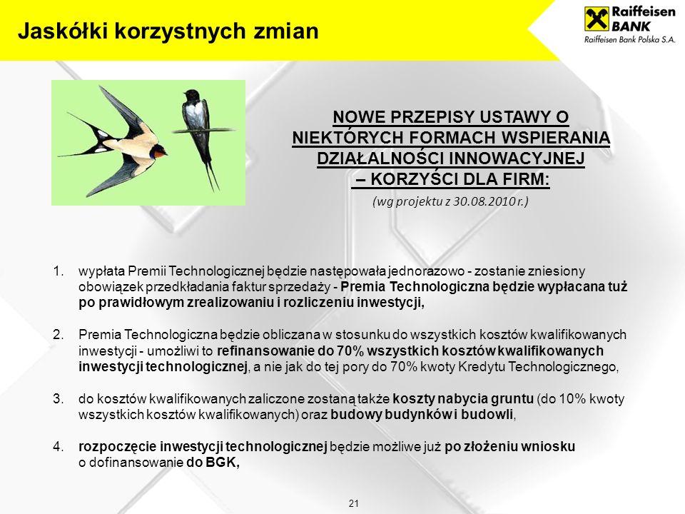 20 Artur Czeszejko-Sochacki Dyrektor Handlowy Członek Rady Nadzorczej IMS S.A., w skład której wchodzi m.in. firma TECH CAVE Sp. z o.o.:.... Szukając
