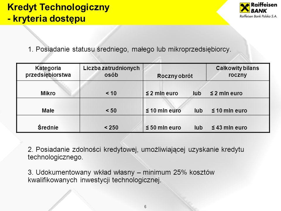 16 Kredyt Technologiczny - RBPL ekspertem!