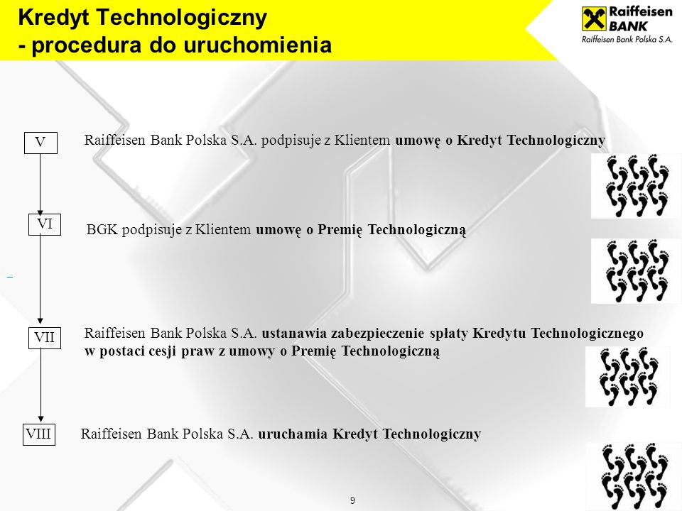 9 Raiffeisen Bank Polska S.A.