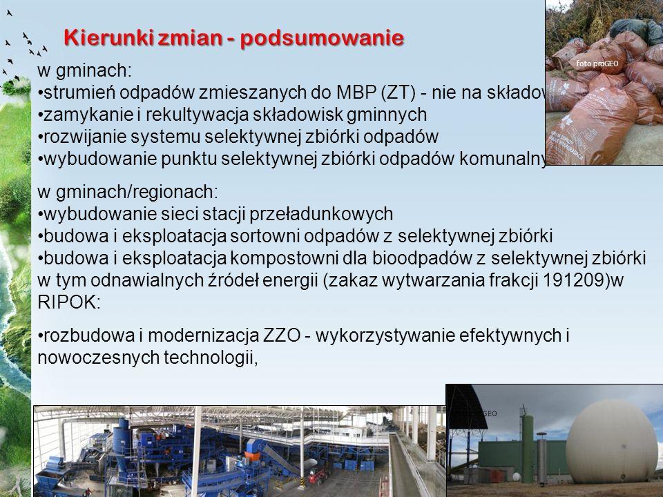 17 w gminach: strumień odpadów zmieszanych do MBP (ZT) - nie na składowiska zamykanie i rekultywacja składowisk gminnych rozwijanie systemu selektywne