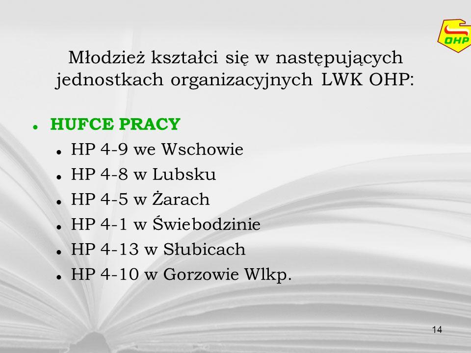 14 Młodzież kształci się w następujących jednostkach organizacyjnych LWK OHP : HUFCE PRACY HP 4-9 we Wschowie HP 4-8 w Lubsku HP 4-5 w Żarach HP 4-1 w