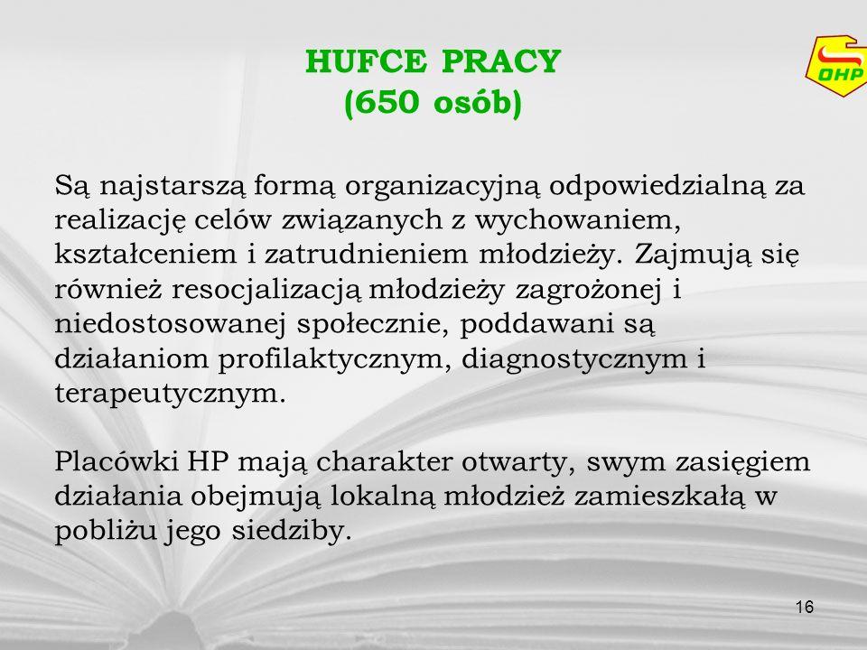 16 HUFCE PRACY (650 osób) Są najstarszą formą organizacyjną odpowiedzialną za realizację celów związanych z wychowaniem, kształceniem i zatrudnieniem