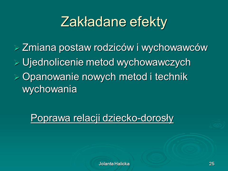 Jolanta Halicka25 Zakładane efekty Zmiana postaw rodziców i wychowawców Zmiana postaw rodziców i wychowawców Ujednolicenie metod wychowawczych Ujednol