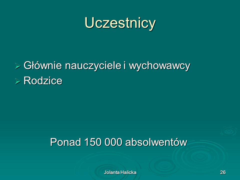 Jolanta Halicka26 Uczestnicy Głównie nauczyciele i wychowawcy Głównie nauczyciele i wychowawcy Rodzice Rodzice Ponad 150 000 absolwentów Ponad 150 000