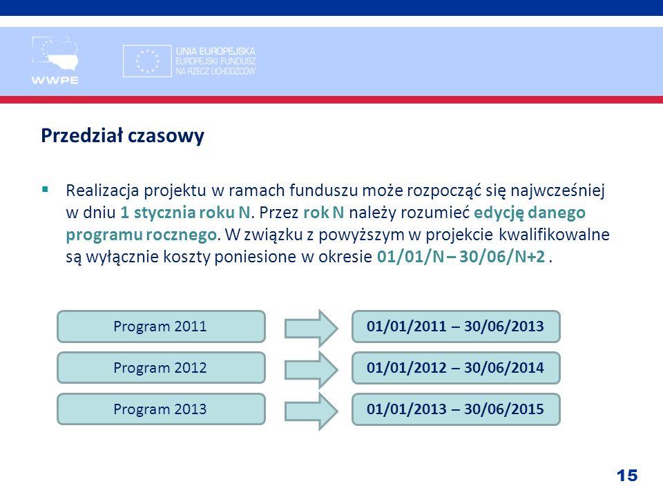 15 Przedział czasowy Realizacja projektu w ramach funduszu może rozpocząć się najwcześniej w dniu 1 stycznia roku N. Przez rok N należy rozumieć edycj