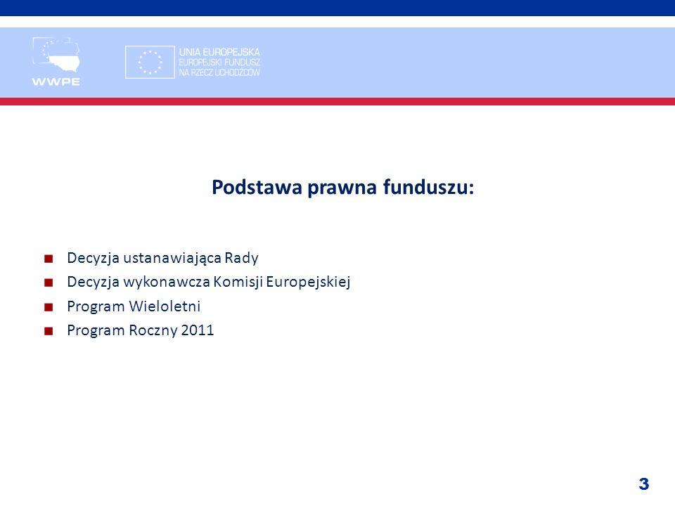3 Podstawa prawna funduszu: Decyzja ustanawiająca Rady Decyzja wykonawcza Komisji Europejskiej Program Wieloletni Program Roczny 2011