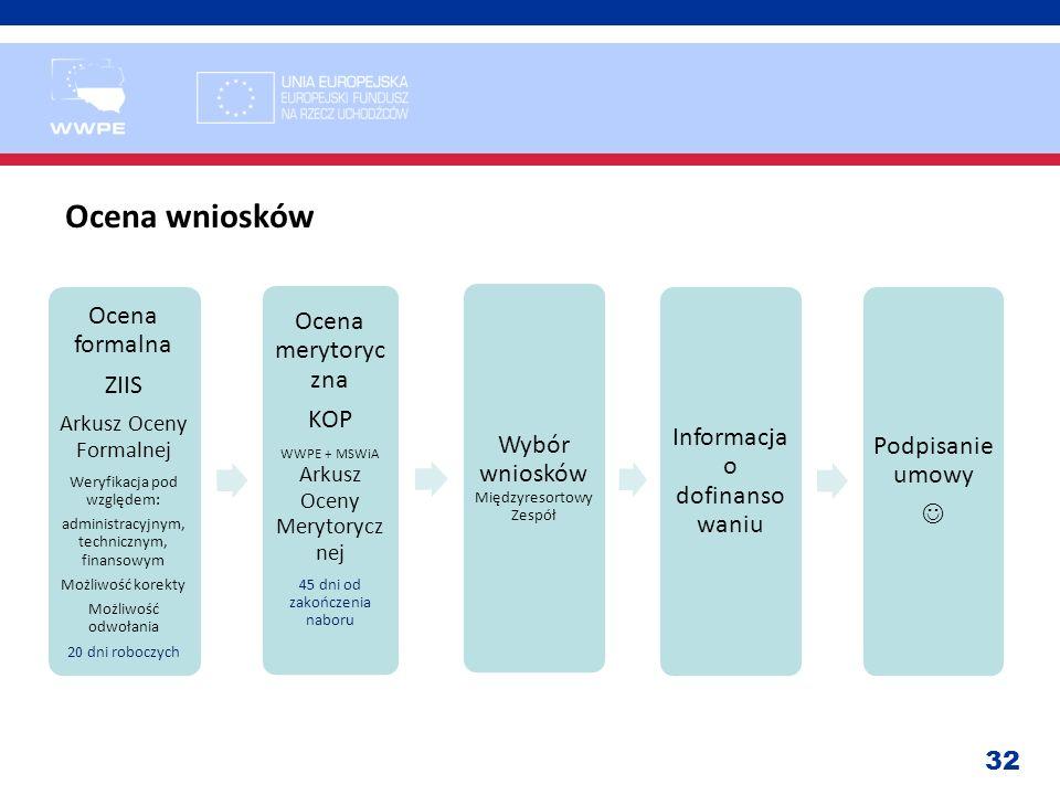 32 Ocena wniosków Ocena formalna ZIIS Arkusz Oceny Formalnej Weryfikacja pod względem: administracyjnym, technicznym, finansowym Możliwość korekty Moż