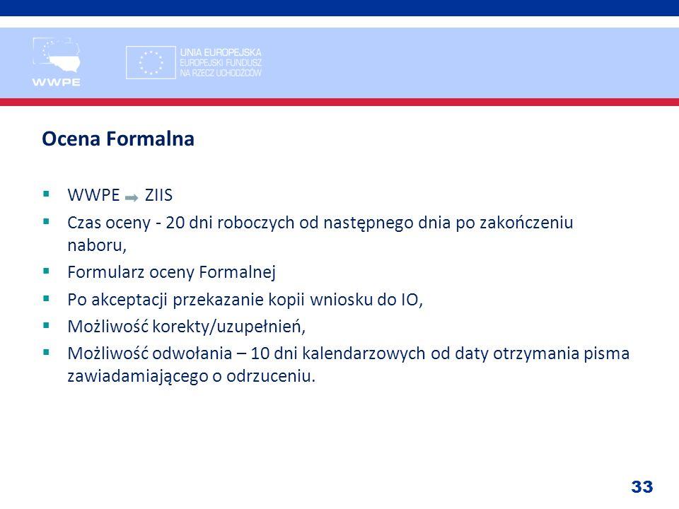 33 Ocena Formalna WWPE ZIIS Czas oceny - 20 dni roboczych od następnego dnia po zakończeniu naboru, Formularz oceny Formalnej Po akceptacji przekazani