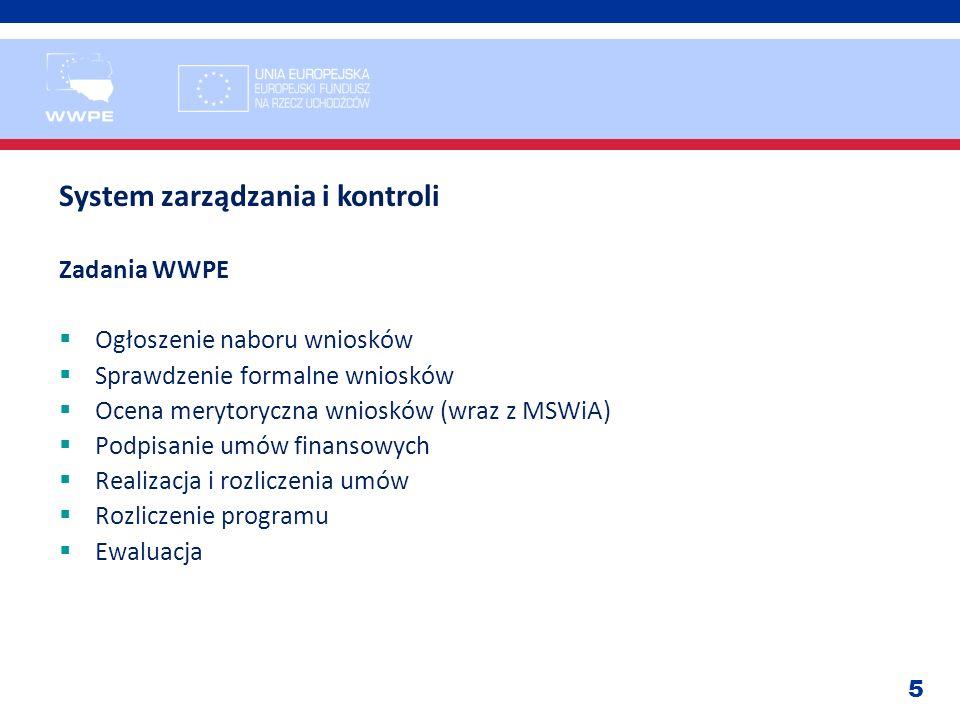 5 System zarządzania i kontroli Zadania WWPE Ogłoszenie naboru wniosków Sprawdzenie formalne wniosków Ocena merytoryczna wniosków (wraz z MSWiA) Podpi