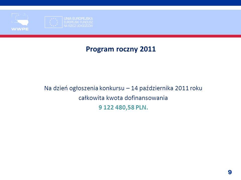 9 Program roczny 2011 Na dzień ogłoszenia konkursu – 14 października 2011 roku całkowita kwota dofinansowania 9 122 480,58 PLN.