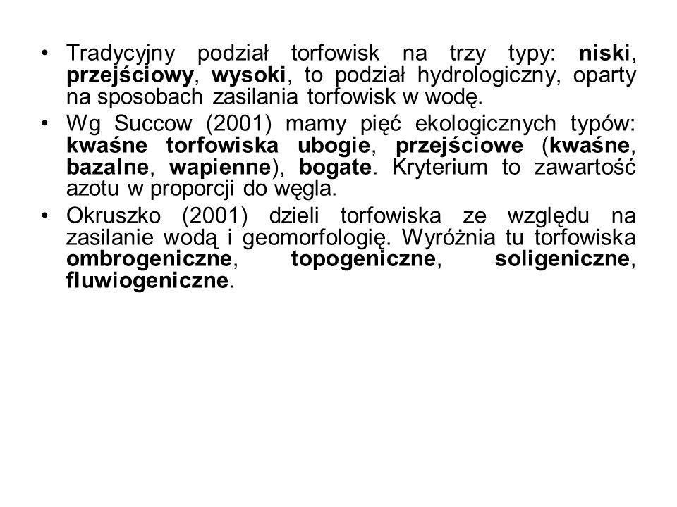 Torfowiska źródliskowe: Mają one kopułowaty kształt, przypominający terasę rzeczną ( i często z nią mylone).