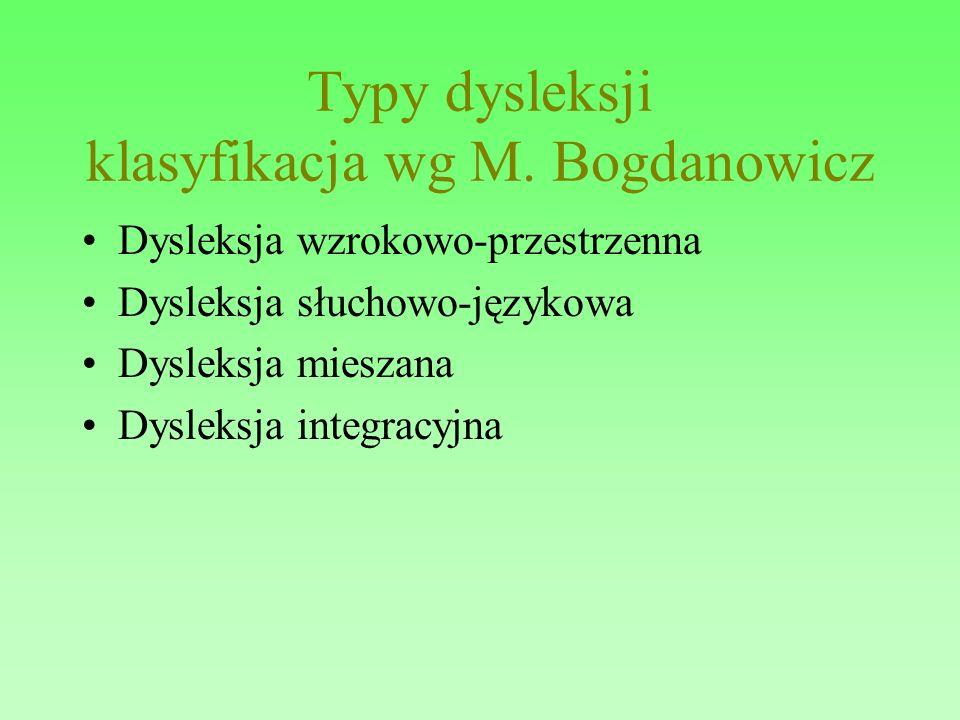 Typy dysleksji klasyfikacja wg M. Bogdanowicz Dysleksja wzrokowo-przestrzenna Dysleksja słuchowo-językowa Dysleksja mieszana Dysleksja integracyjna