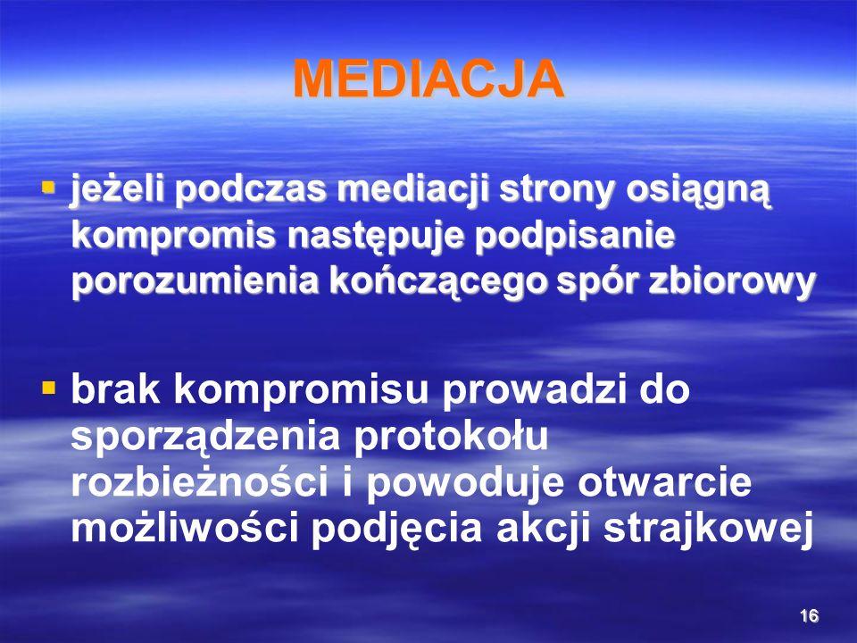 16 MEDIACJA jeżeli podczas mediacji strony osiągną kompromis następuje podpisanie porozumienia kończącego spór zbiorowy jeżeli podczas mediacji strony